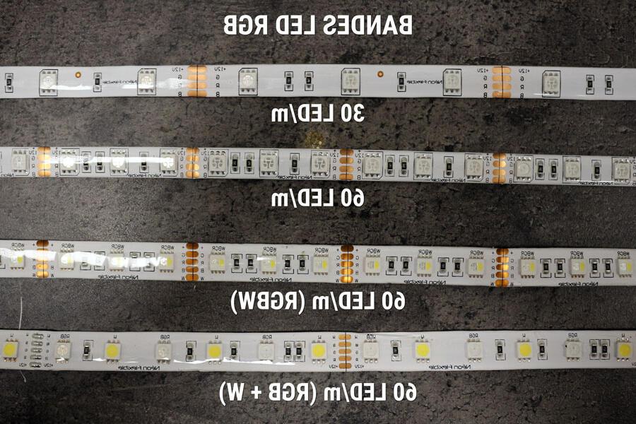 Comment calculer la puissance de LED ?