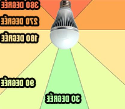 Comment connaître la puissance d'une ampoule LED ?