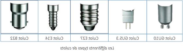 Comment remplacer une ampoule halogène par une ampoule LED ?
