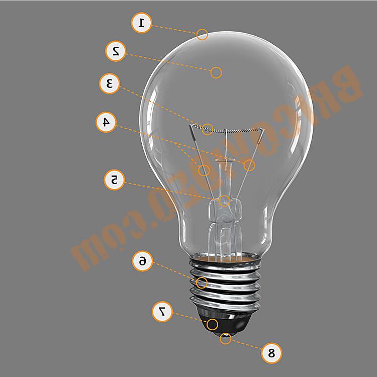 Quel type d'ampoule éclaire le plus ?