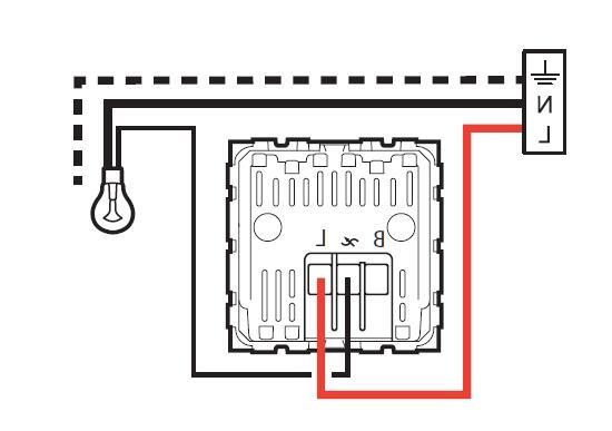 Quelle ampoule pour un variateur de lumière ?