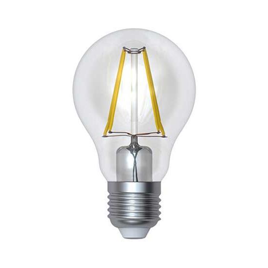 Quelle puissance de LED pour un salon ?