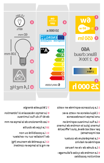 Comment changer la couleur d'une ampoule ?