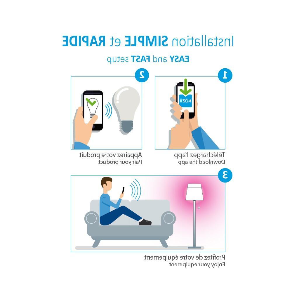 Comment installer ampoule connectée ?