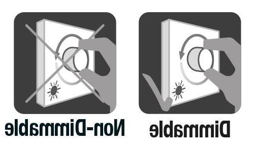 Comment marche un Dimmer pour lampe LED ?