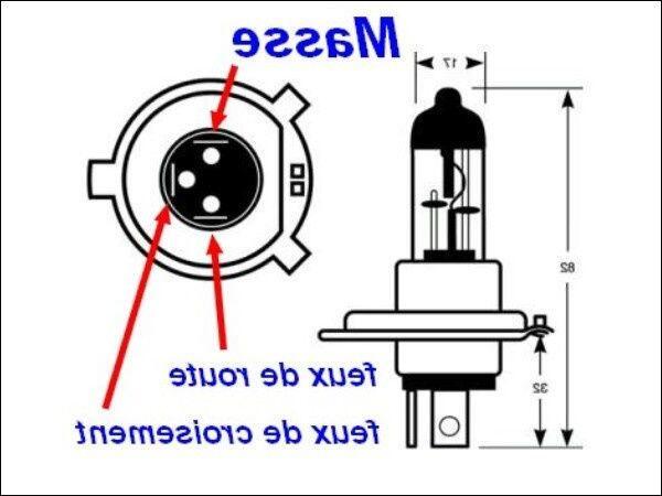 Comment tester une ampoule h4 avec une batterie ?