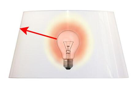 Quelle ampoule sans Abat-jour ?