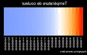 Quelle couleur de lumière choisir ?