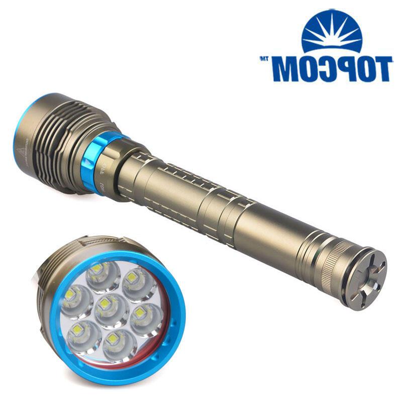 Quelle est la LED la plus puissante ?