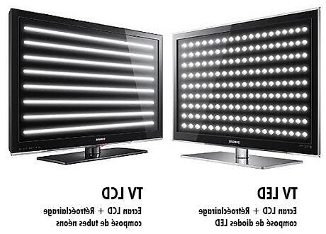 Quels sont les 4 types de lampes ?