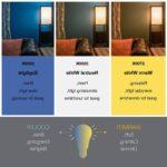 Quelle ampoule LED choisir pour les yeux ?